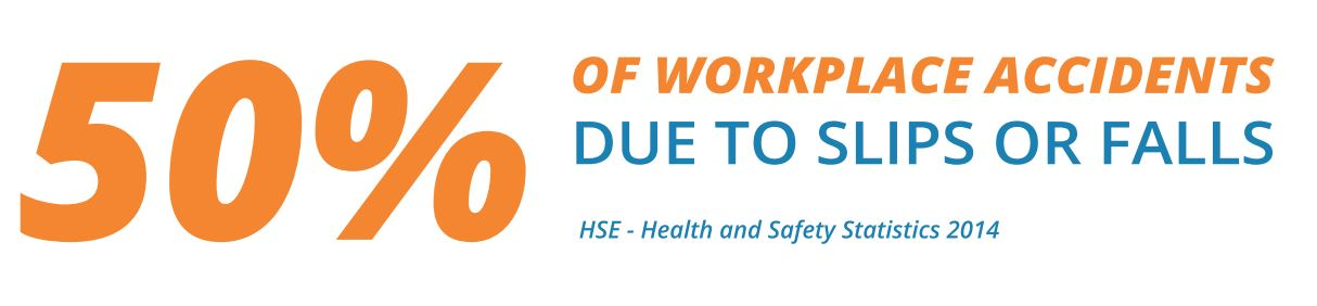 accidents in workplace report